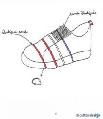 Chaussure decathlon design
